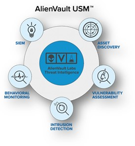 Alien Vault SOC as Service